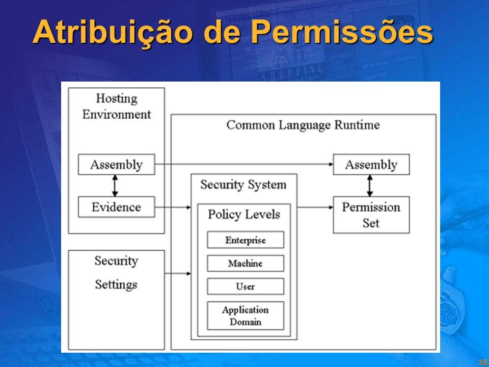 37 As permissões são o resultado da intersecção As permissões são o resultado da intersecção Todas as policies concordam antes de conceder um privilég