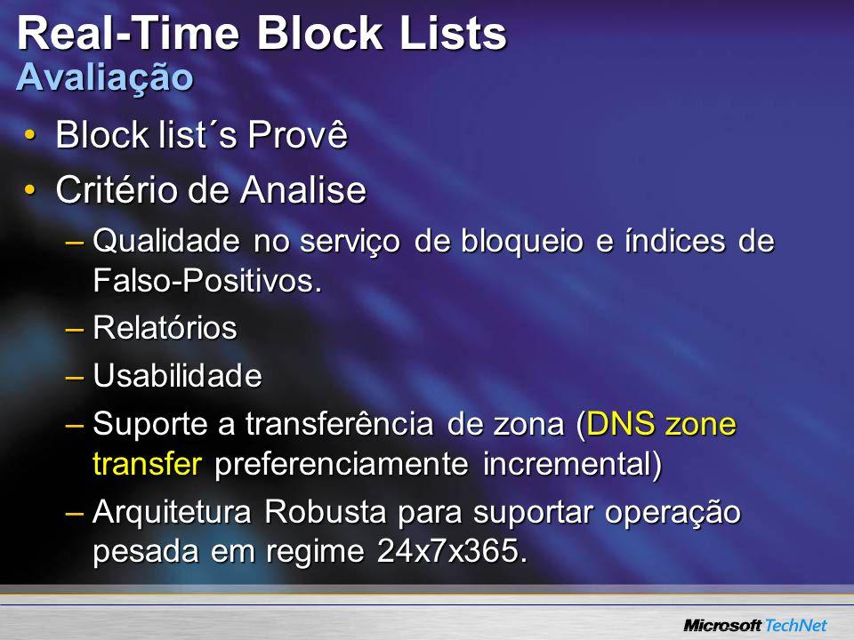 Real-Time Block Lists Avaliação Block list´s ProvêBlock list´s Provê Critério de AnaliseCritério de Analise –Qualidade no serviço de bloqueio e índice