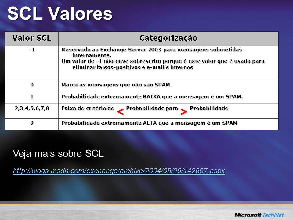 SCL Valores Valor SCL Categorização Reservado ao Exchange Server 2003 para mensagens submetidas internamente. Um valor de -1 não deve sobrescrito porq