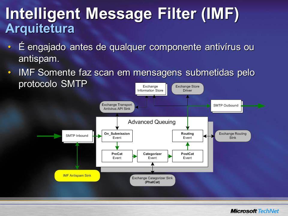 Intelligent Message Filter (IMF) Arquitetura É engajado antes de qualquer componente antivírus ou antispam.É engajado antes de qualquer componente ant