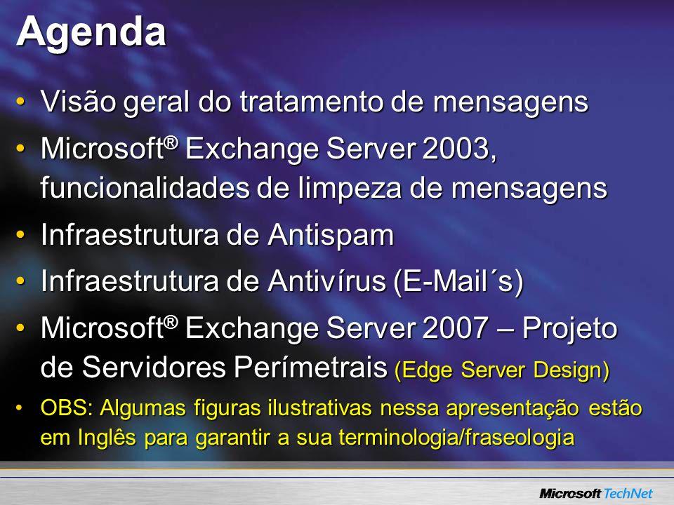 Agenda Visão geral do tratamento de mensagensVisão geral do tratamento de mensagens Microsoft ® Exchange Server 2003, funcionalidades de limpeza de me