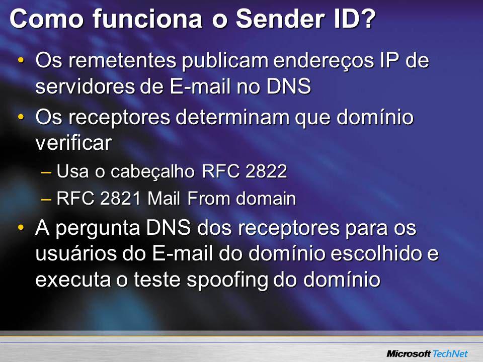 Como funciona o Sender ID? Os remetentes publicam endereços IP de servidores de E-mail no DNSOs remetentes publicam endereços IP de servidores de E-ma