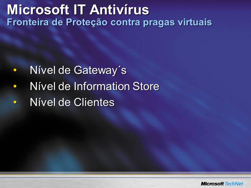Microsoft IT Antivírus Fronteira de Proteção contra pragas virtuais Nível de Gateway´sNível de Gateway´s Nível de Information StoreNível de Informatio