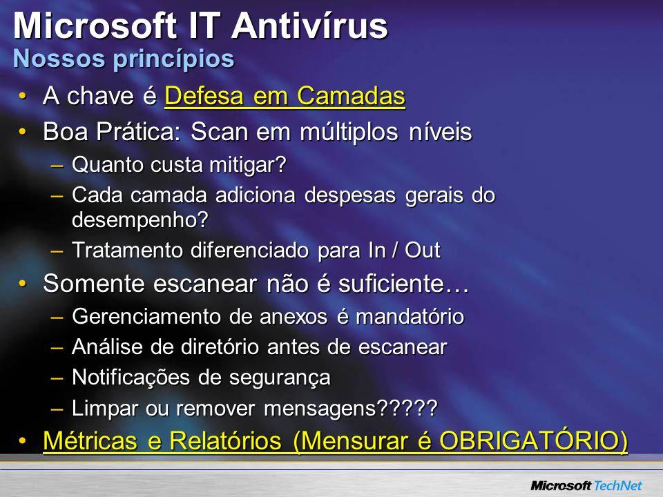 Microsoft IT Antivírus Nossos princípios A chave é Defesa em CamadasA chave é Defesa em Camadas Boa Prática: Scan em múltiplos níveisBoa Prática: Scan