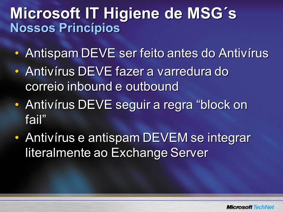 Microsoft IT Higiene de MSG´s Nossos Princípios Antispam DEVE ser feito antes do AntivírusAntispam DEVE ser feito antes do Antivírus Antivírus DEVE fa