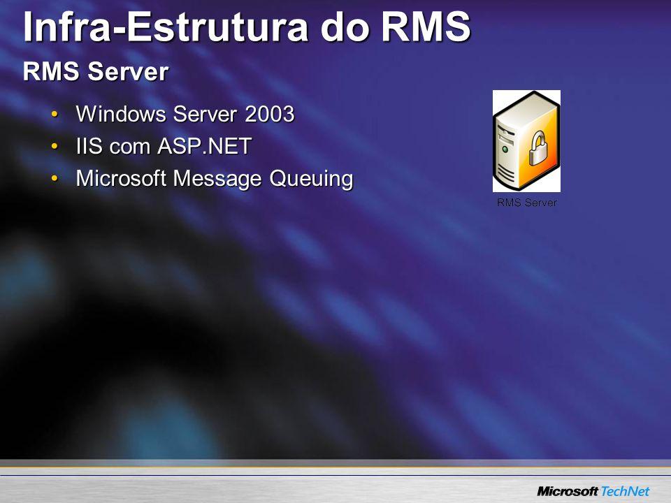 RMS Server Windows Server 2003Windows Server 2003 IIS com ASP.NETIIS com ASP.NET Microsoft Message QueuingMicrosoft Message Queuing Infra-Estrutura do