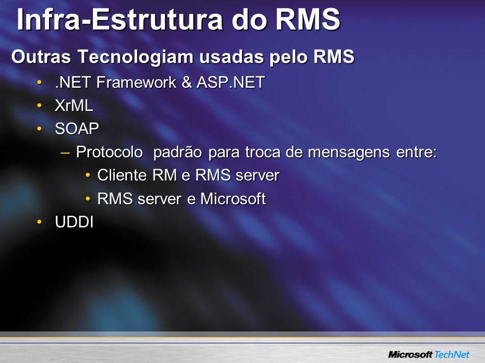 Outras Tecnologiam usadas pelo RMS.NET Framework & ASP.NET.NET Framework & ASP.NET XrMLXrML SOAPSOAP –Protocolo padrão para troca de mensagens entre: