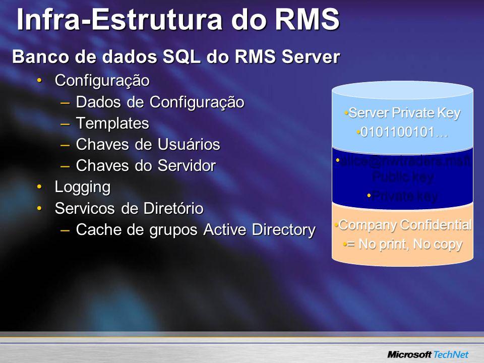 Banco de dados SQL do RMS Server ConfiguraçãoConfiguração –Dados de Configuração –Templates –Chaves de Usuários –Chaves do Servidor LoggingLogging Ser