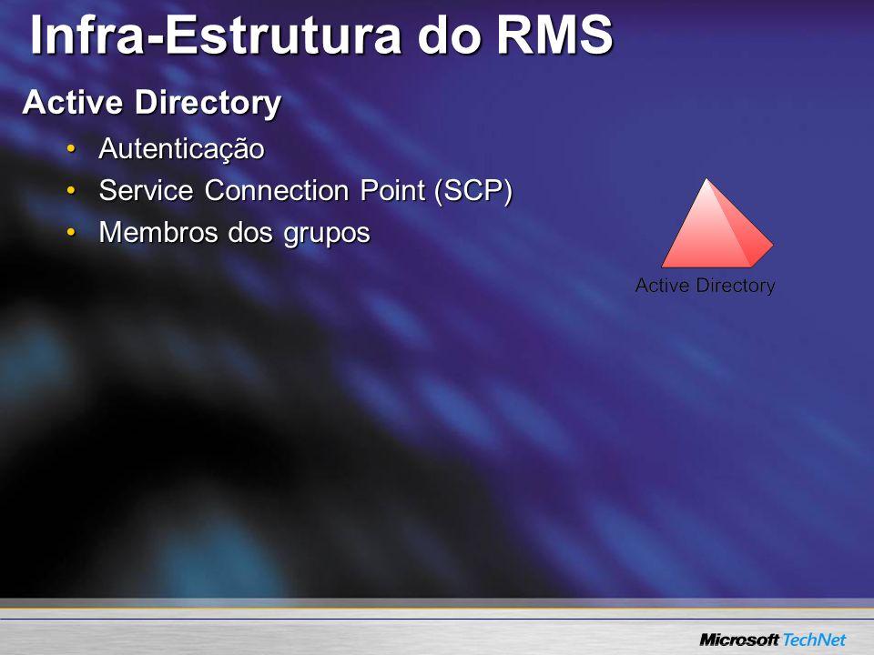 Active Directory AutenticaçãoAutenticação Service Connection Point (SCP)Service Connection Point (SCP) Membros dos gruposMembros dos grupos Infra-Estr