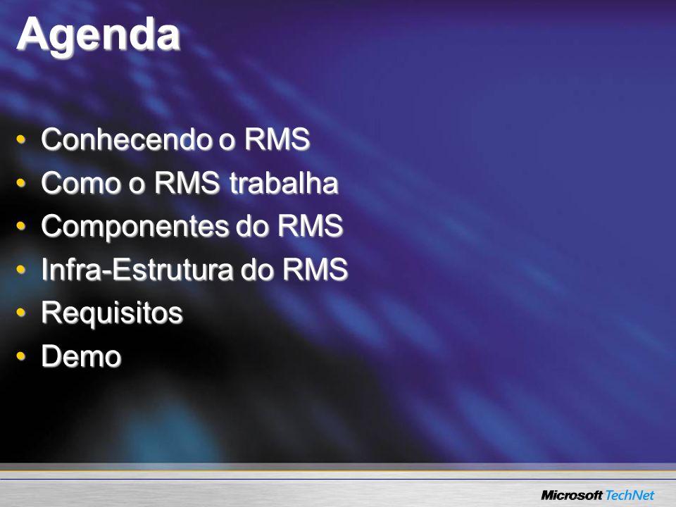 Agenda Conhecendo o RMSConhecendo o RMS Como o RMS trabalhaComo o RMS trabalha Componentes do RMSComponentes do RMS Infra-Estrutura do RMSInfra-Estrut