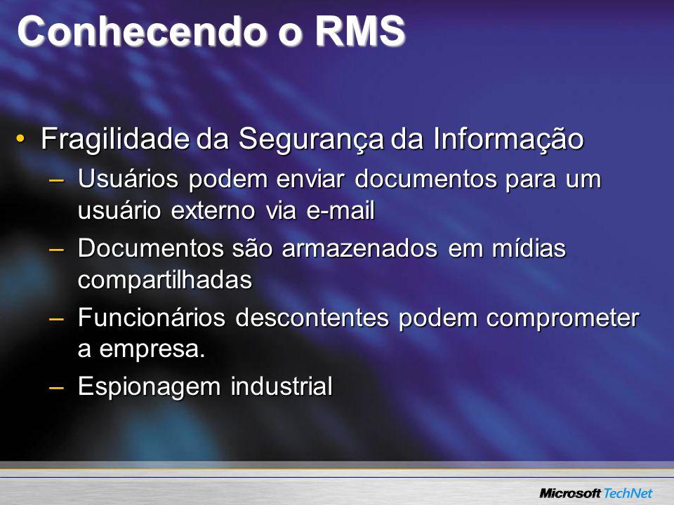 Conhecendo o RMS Fragilidade da Segurança da InformaçãoFragilidade da Segurança da Informação –Usuários podem enviar documentos para um usuário extern