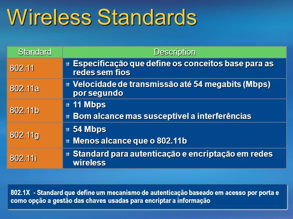Wireless Standards StandardDescription802.11 Especificação que define os conceitos base para as redes sem fios 802.11a Velocidade de transmissão até 5