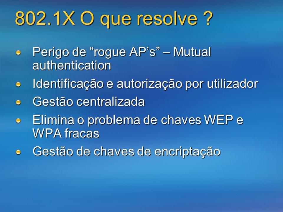 802.1X O que resolve ? Perigo de rogue APs – Mutual authentication Identificação e autorização por utilizador Gestão centralizada Elimina o problema d