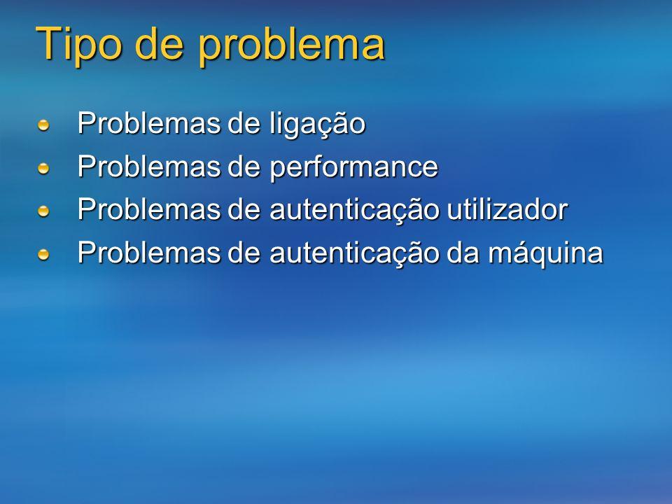 Tipo de problema Problemas de ligação Problemas de performance Problemas de autenticação utilizador Problemas de autenticação da máquina