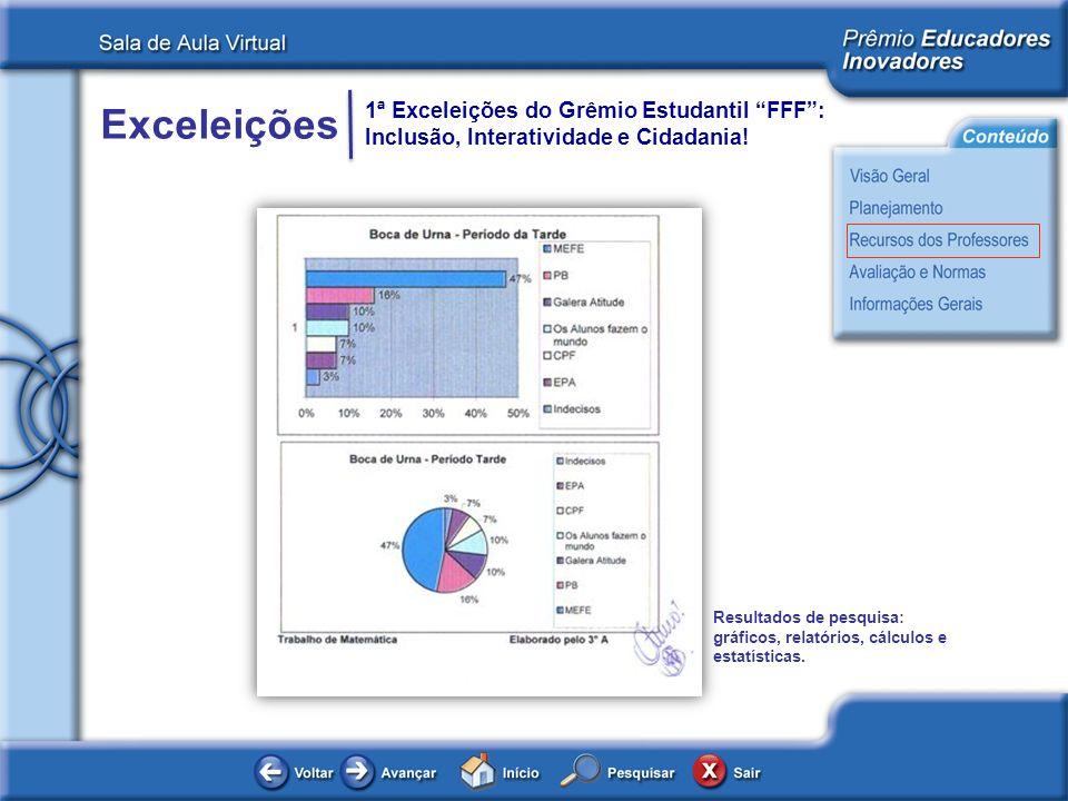 Exceleições 1ª Exceleições do Grêmio Estudantil FFF: Inclusão, Interatividade e Cidadania! Resultados de pesquisa: gráficos, relatórios, cálculos e es