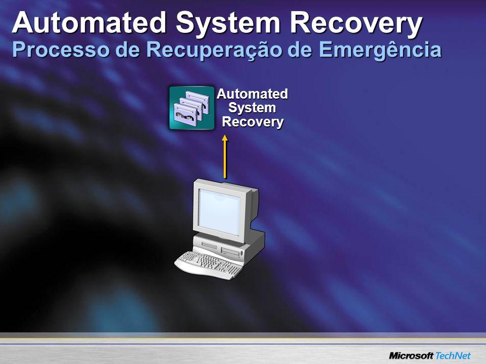 Automated System Recovery Automated System Recovery Processo de Recuperação de Emergência