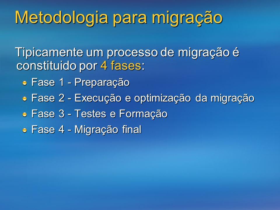 Metodologia para migração Tipicamente um processo de migração é constituido por 4 fases: Fase 1 - Preparação Fase 1 - Preparação Fase 2 - Execução e o
