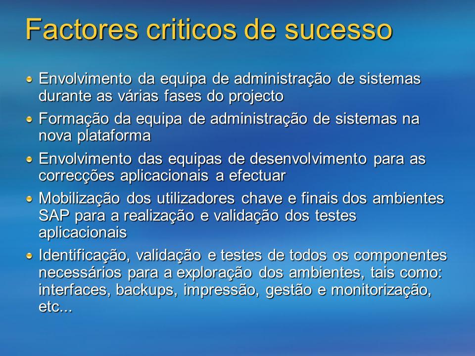 Factores criticos de sucesso Envolvimento da equipa de administração de sistemas durante as várias fases do projecto Formação da equipa de administraç