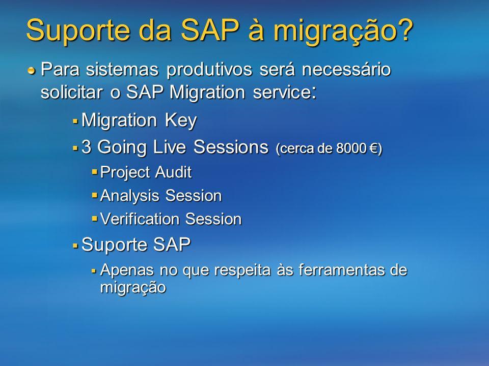Para sistemas produtivos será necessário solicitar o SAP Migration service : Migration Key Migration Key 3 Going Live Sessions (cerca de 8000 ) 3 Goin