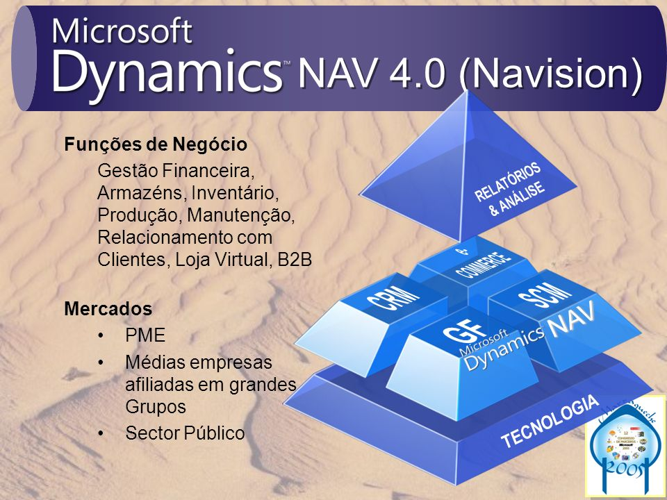NAV 4.0 (Navision) NAV Funções de Negócio Gestão Financeira, Armazéns, Inventário, Produção, Manutenção, Relacionamento com Clientes, Loja Virtual, B2