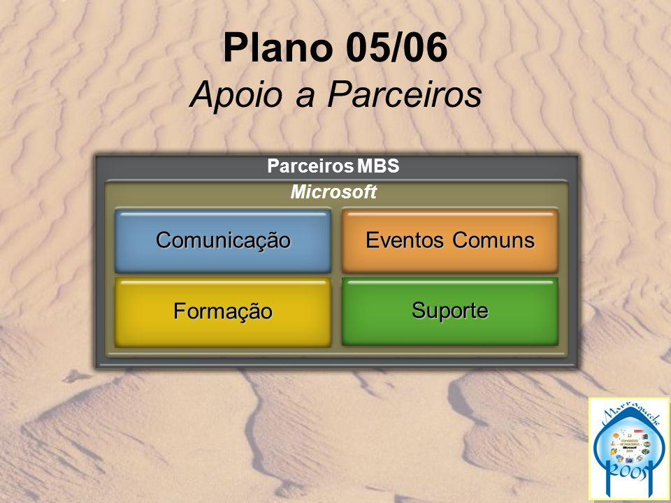 Plano 05/06 Apoio a Parceiros Eventos Comuns Comunicação Formação Suporte Microsoft Parceiros MBS