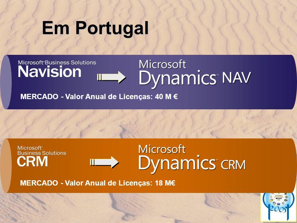 Em Portugal NAV MERCADO - Valor Anual de Licenças: 40 M MERCADO - Valor Anual de Licenças: 18 M