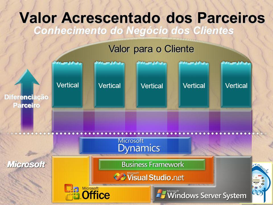 Valor Acrescentado dos Parceiros Vertical Valor para o Cliente DiferenciaçãoParceiro Conhecimento do Negócio dos Clientes