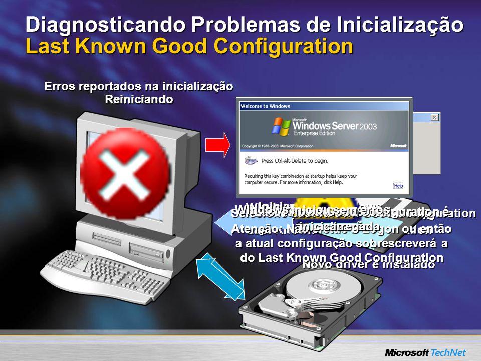 Diagnosticando Problemas de Inicialização Last Known Good Configuration Iniciando o Windows Windows iniciou sem erros Configuração atual é salva como
