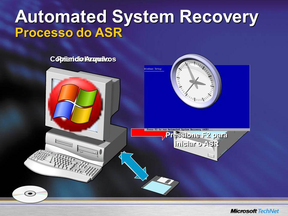 Automated System Recovery Processo do ASR Reinicializando Pressione F2 para iniciar o ASR Copiando Arquivos
