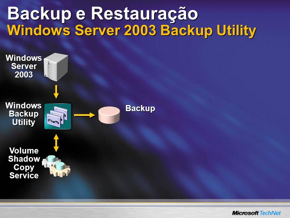 Windows Server 2003 Windows Backup Utility Volume Shadow Copy Service Backup Backup e Restauração Windows Server 2003 Backup Utility