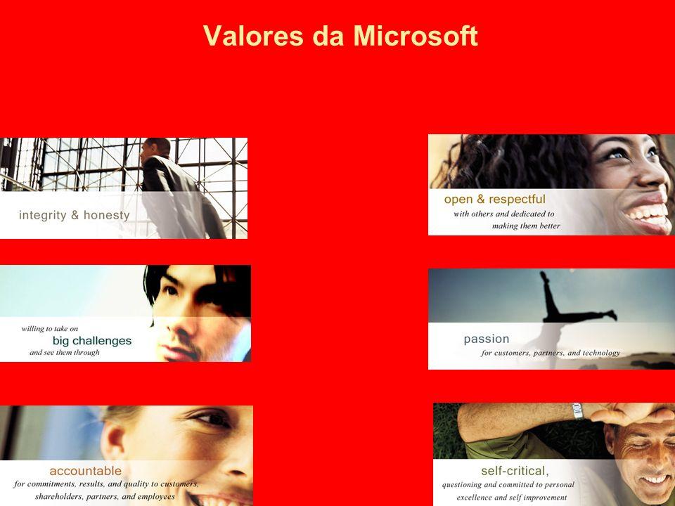 Valores da Microsoft