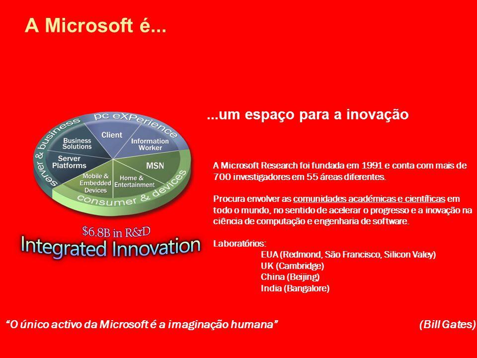 ...um espaço para a inovação A Microsoft é...
