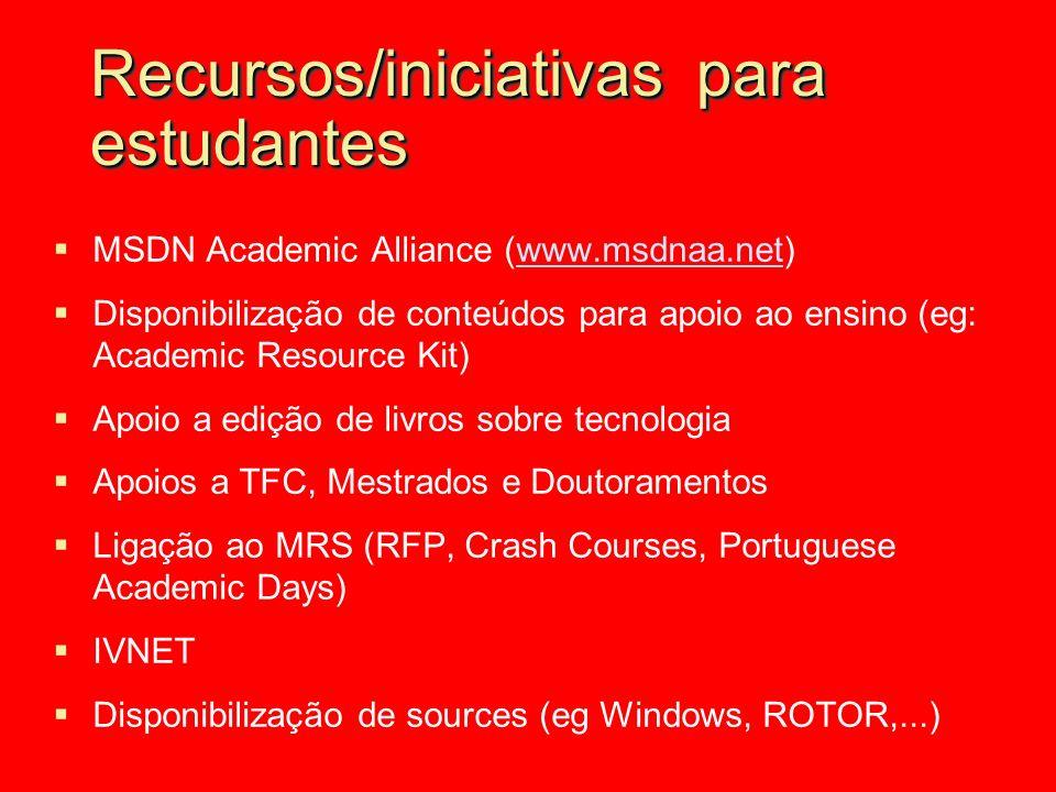 MSDN Academic Alliance (www.msdnaa.net)www.msdnaa.net Disponibilização de conteúdos para apoio ao ensino (eg: Academic Resource Kit) Apoio a edição de livros sobre tecnologia Apoios a TFC, Mestrados e Doutoramentos Ligação ao MRS (RFP, Crash Courses, Portuguese Academic Days) IVNET Disponibilização de sources (eg Windows, ROTOR,...) Recursos/iniciativas para estudantes