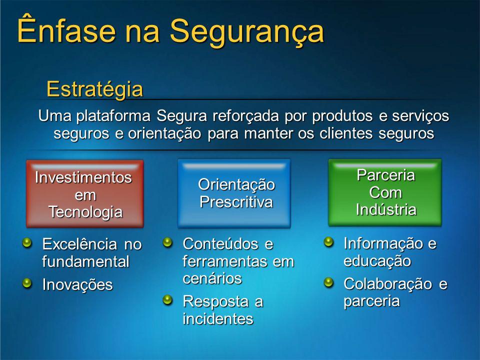 Uma plataforma Segura reforçada por produtos e serviços seguros e orientação para manter os clientes seguros Excelência no fundamental Inovações Conte