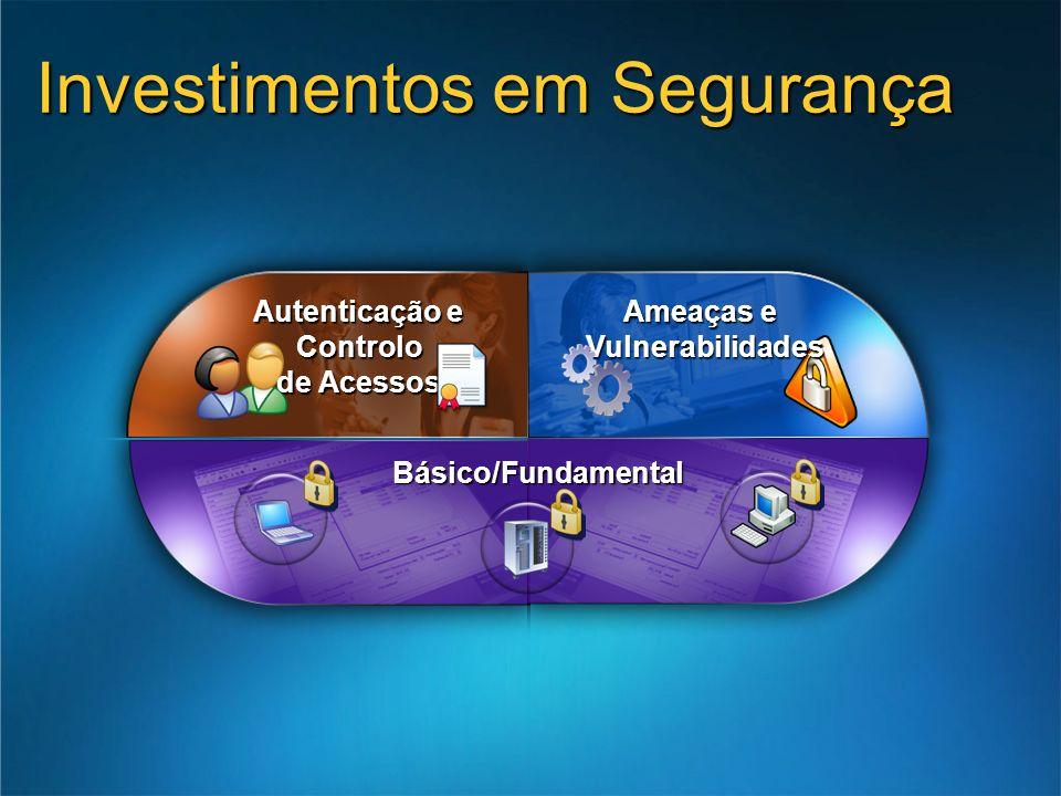 Autenticação e Controlo de Acessos Ameaças e Vulnerabilidades Básico/Fundamental Investimentos em Segurança