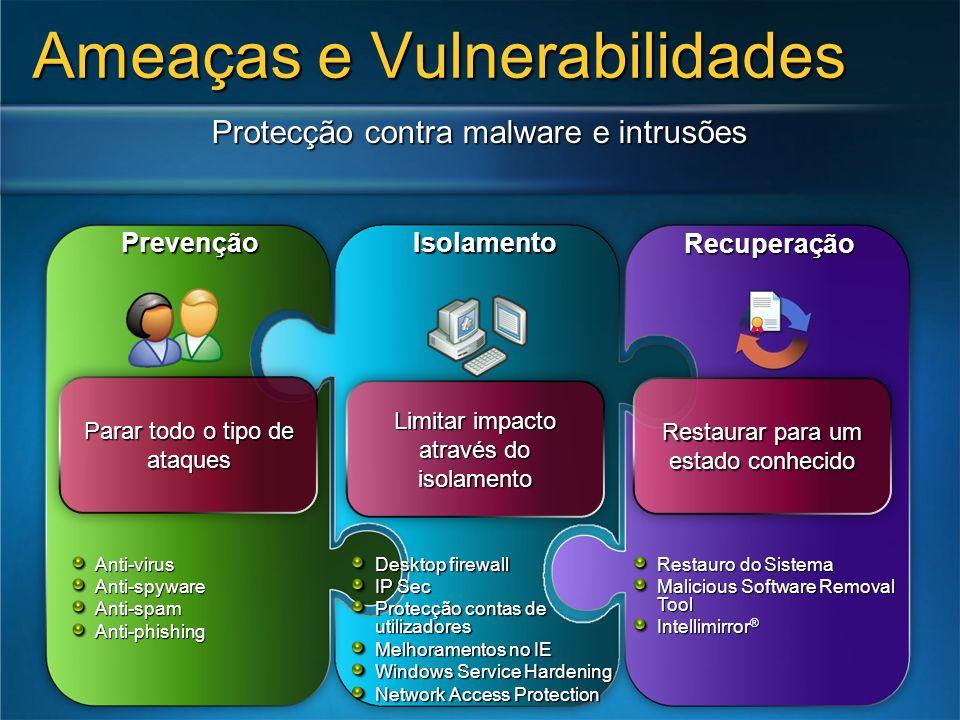 Protecção contra malware e intrusões IsolamentoPrevenção Recuperação Limitar impacto através do isolamento Restaurar para um estado conhecido Parar to