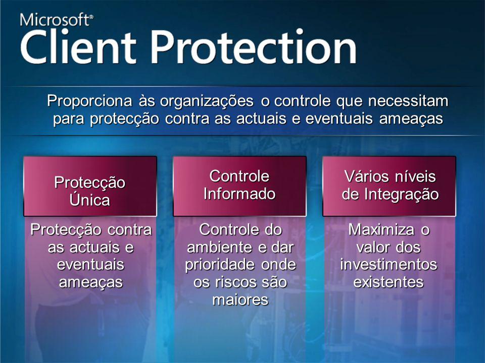 Controle do ambiente e dar prioridade onde os riscos são maiores Maximiza o valor dos investimentos existentes Protecção contra as actuais e eventuais