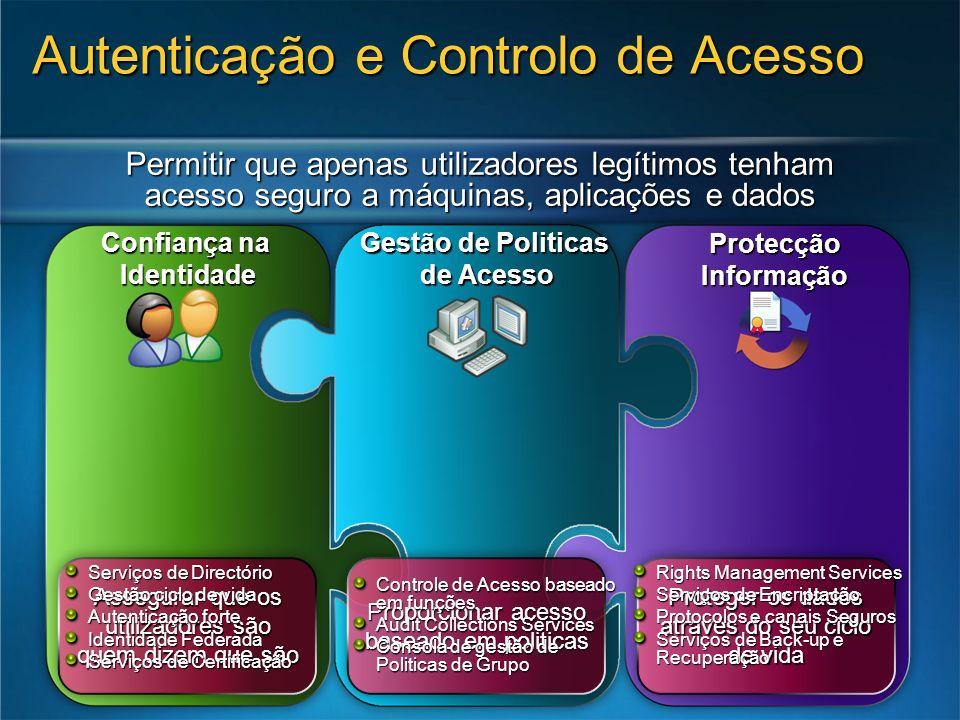 Proteger os dados através do seu ciclo de vida Rights Management Services Serviços de Encriptação Protocolos e canais Seguros Serviços de Back-up e Re