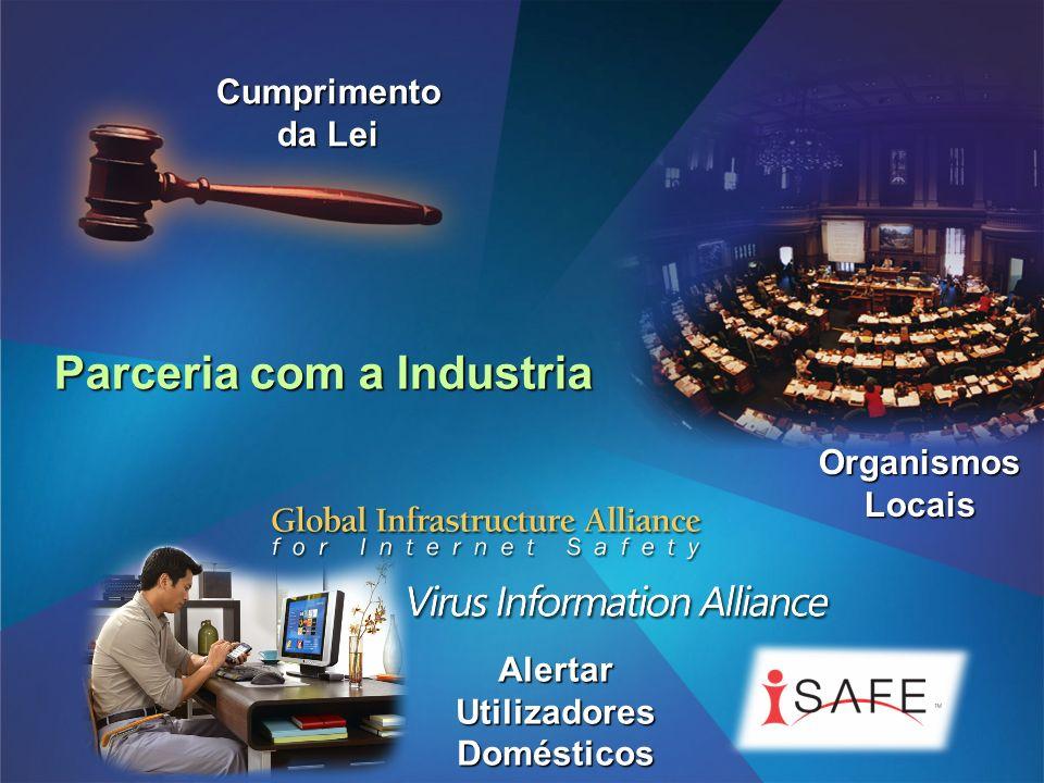 Cumprimento da Lei Alertar Utilizadores Domésticos Organismos Locais Parceria com a Industria