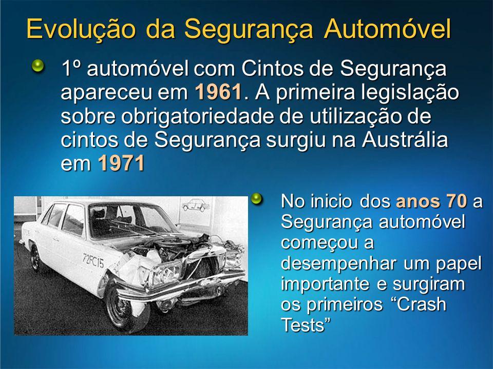 Evolução da Segurança Automóvel 1º automóvel com Cintos de Segurança apareceu em 1961. A primeira legislação sobre obrigatoriedade de utilização de ci
