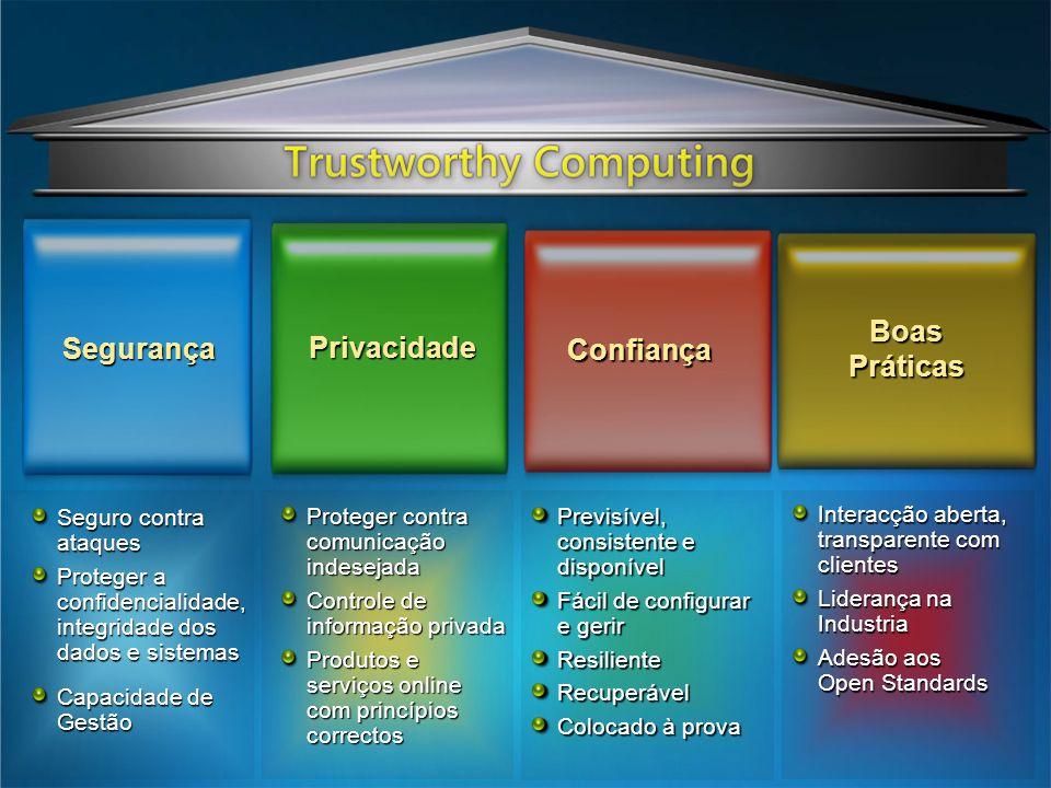 Interacção aberta, transparente com clientes Liderança na Industria Adesão aos Open Standards Previsível, consistente e disponível Fácil de configurar