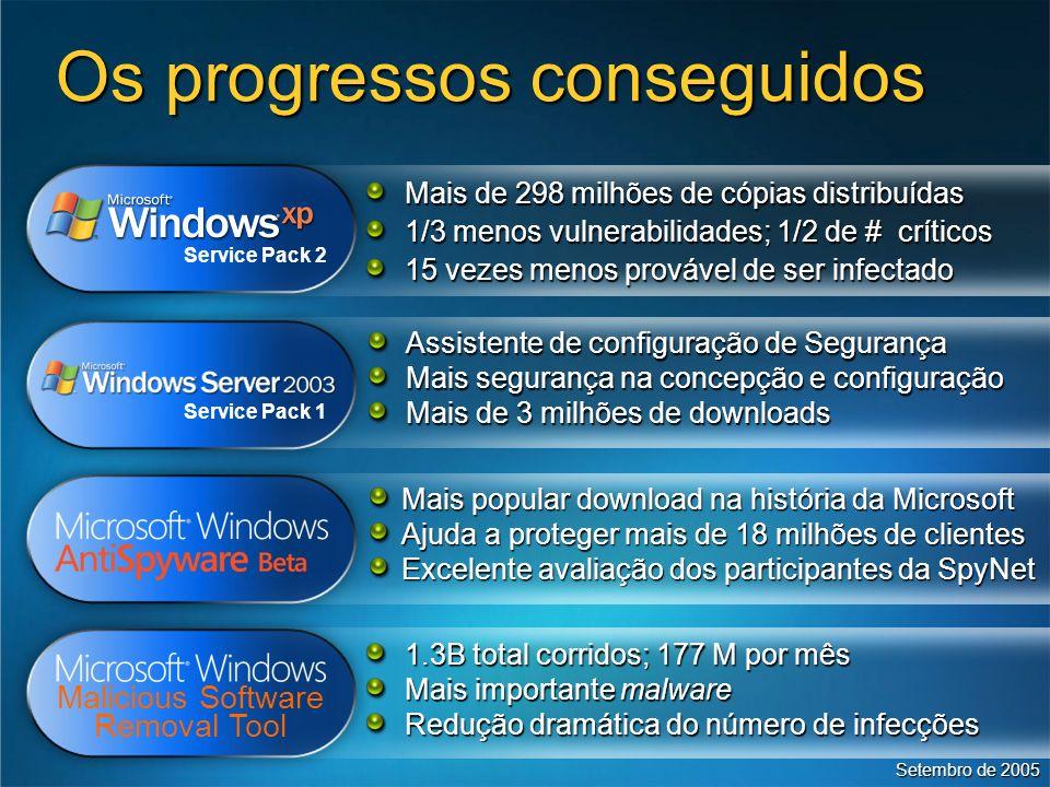 Windows Services Hardening Windows Firewall Protecção contas de utilizadores Arranque Seguro IPSec