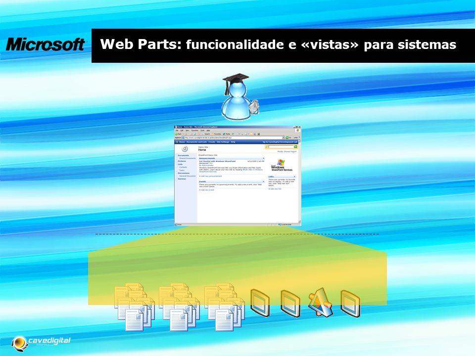 Web Parts: funcionalidade e «vistas» para sistemas