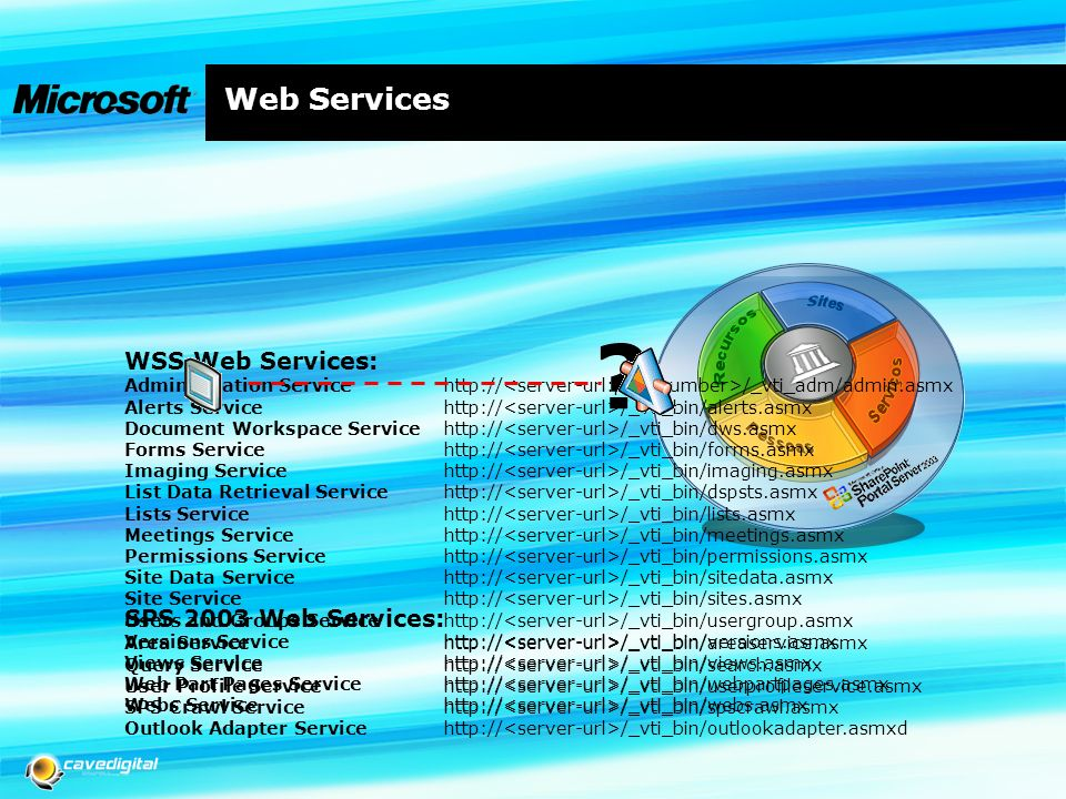 Web Services WSS Web Services: Administration Servicehttp:// /_vti_adm/admin.asmx Alerts Servicehttp:// /_vti_bin/alerts.asmx Document Workspace Servicehttp:// /_vti_bin/dws.asmx Forms Servicehttp:// /_vti_bin/forms.asmx Imaging Servicehttp:// /_vti_bin/imaging.asmx List Data Retrieval Servicehttp:// /_vti_bin/dspsts.asmx Lists Servicehttp:// /_vti_bin/lists.asmx Meetings Servicehttp:// /_vti_bin/meetings.asmx Permissions Servicehttp:// /_vti_bin/permissions.asmx Site Data Servicehttp:// /_vti_bin/sitedata.asmx Site Servicehttp:// /_vti_bin/sites.asmx Users and Groups Servicehttp:// /_vti_bin/usergroup.asmx Versions Servicehttp:// /_vti_bin/versions.asmx Views Servicehttp:// /_vti_bin/views.asmx Web Part Pages Servicehttp:// /_vti_bin/webpartpages.asmx Webs Servicehttp:// /_vti_bin/webs.asmx .