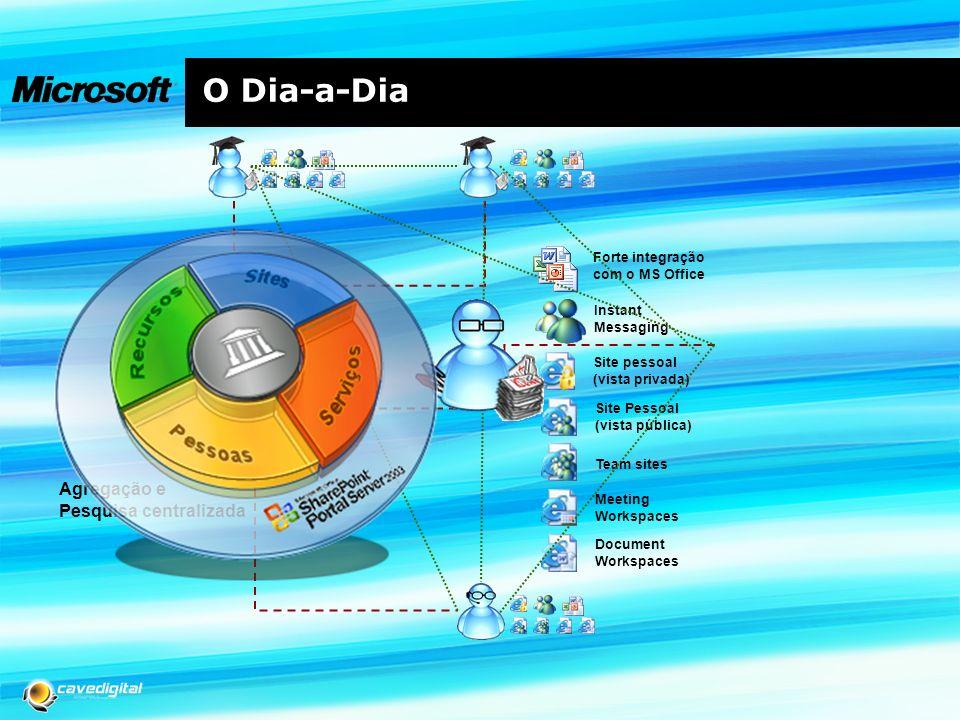 MS Office 2003: Information Bridge Framework