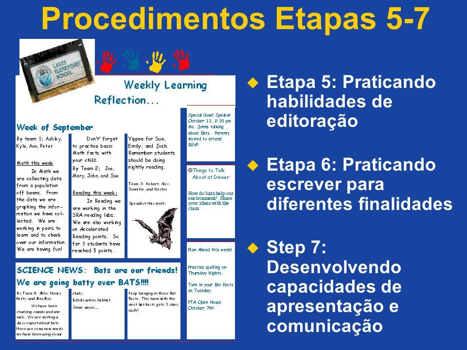 Procedimentos Etapas 5-7 Etapa 5: Praticando habilidades de editoração Etapa 6: Praticando escrever para diferentes finalidades Step 7: Desenvolvendo capacidades de apresentação e comunicação