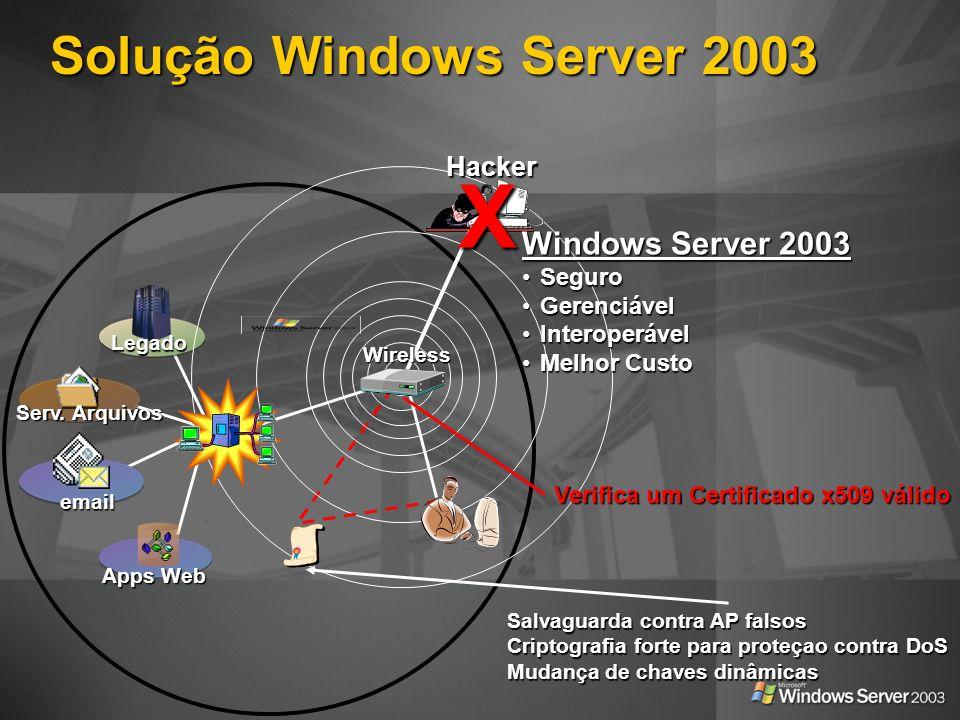 Solução Windows Server 2003 Legado Apps Web email Serv. Arquivos Hacker Salvaguarda contra AP falsos Criptografia forte para proteçao contra DoS Mudan