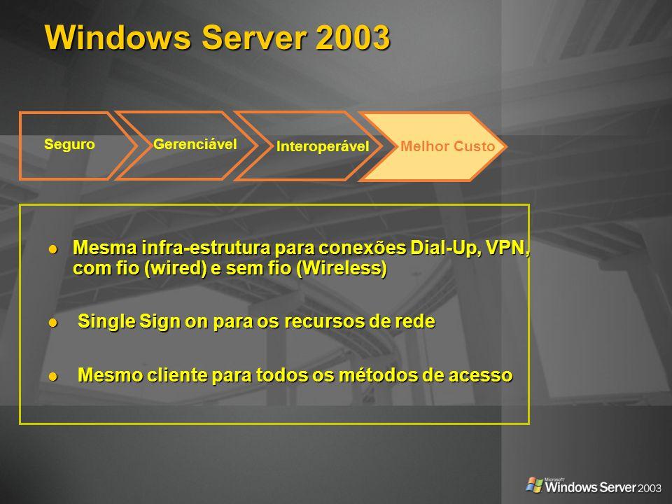 Windows Server 2003 Mesma infra-estrutura para conexões Dial-Up, VPN, com fio (wired) e sem fio (Wireless) Mesma infra-estrutura para conexões Dial-Up