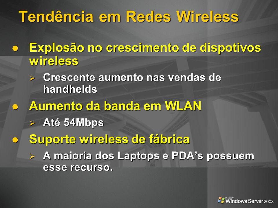 Tendência em Redes Wireless Explosão no crescimento de dispotivos wireless Explosão no crescimento de dispotivos wireless Crescente aumento nas vendas
