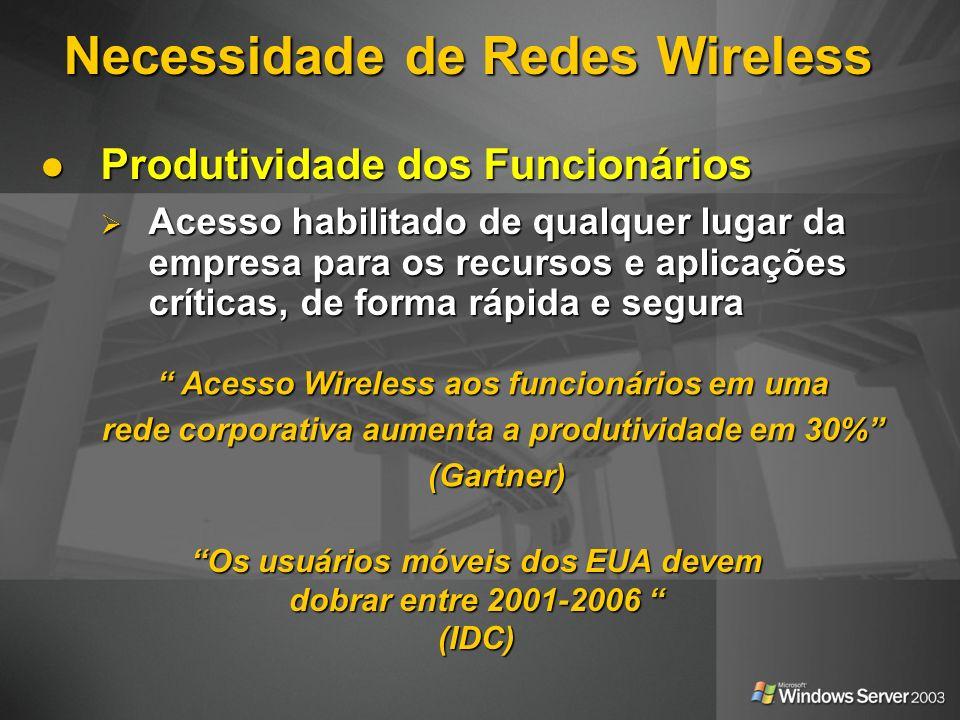 Necessidade de Redes Wireless Produtividade dos Funcionários Produtividade dos Funcionários Acesso habilitado de qualquer lugar da empresa para os rec